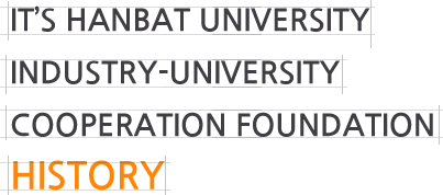 IT'S HANBAT UNIVERSITY INDUSTRY-UNIVERSITY COOPERATION FOUNDATION HISTORY